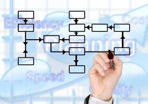 הכנת המבנה הארגוני- העסקת עובדים